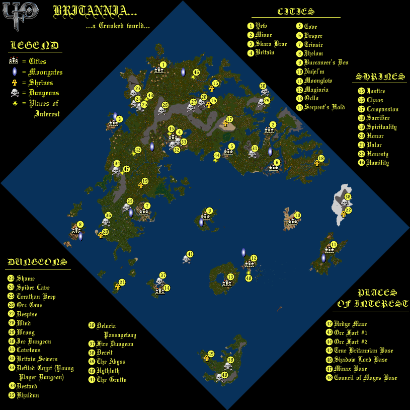 World Map Ultima Online Forever Wiki